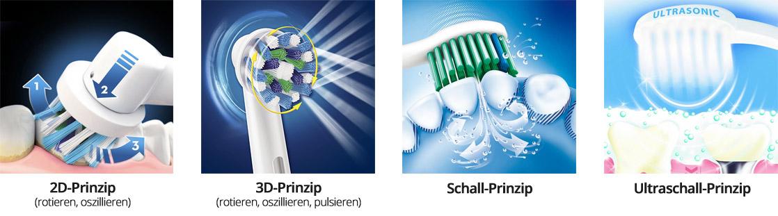Prinzip - 2D-, 3D-, Schall- & Ultraschallzahnbürsten