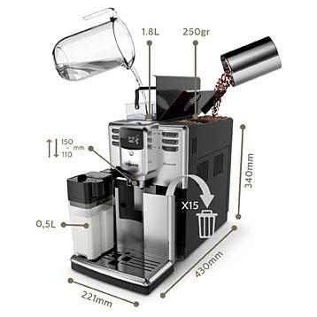 Saeco Kaffeevollautomat - Einzelteile